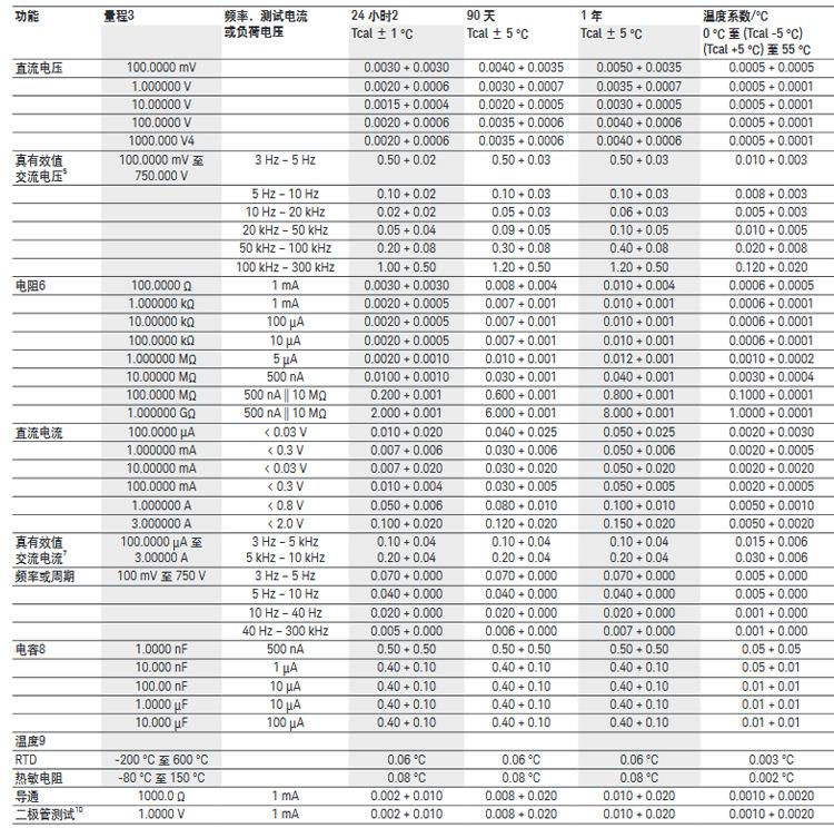 34400系列数字万用表_04.jpg