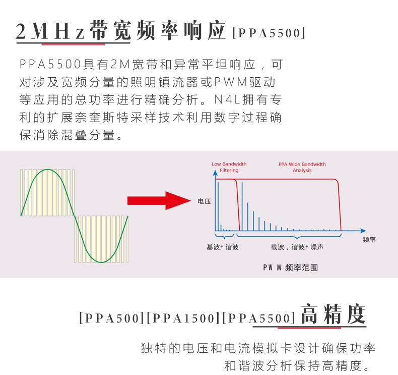 PPA500_03.jpg